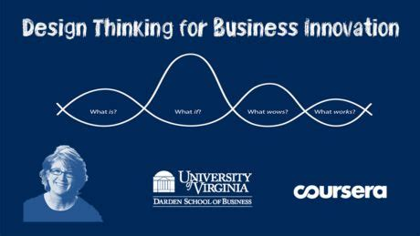 design thinking degree design thinking for business innovation this course will