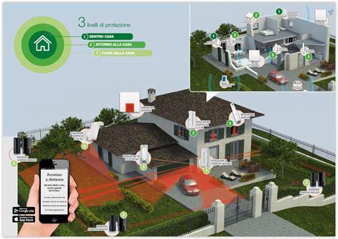 impianti allarme casa impianti di allarme per abitazioni