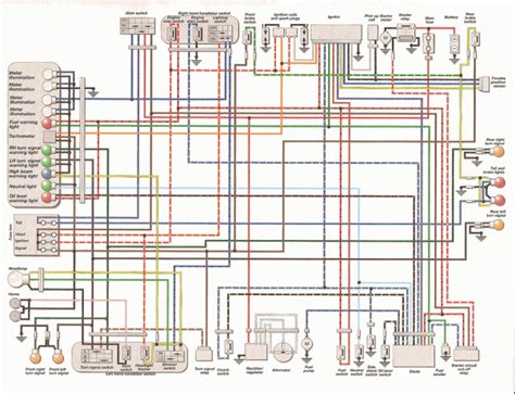 harley points ignition wiring diagram harley davidson