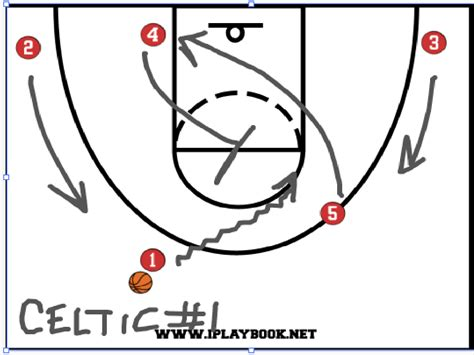 basketball play basketball pickroll iplaybook apps