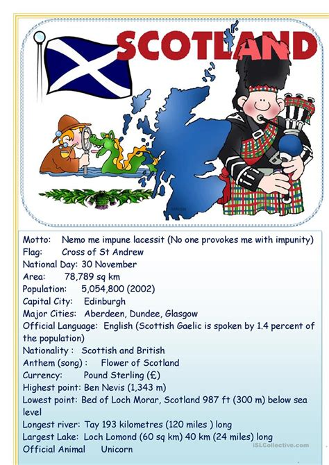 printable quiz about scotland tell about english speaking countries scotland worksheet
