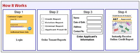 How Can You Check Your Criminal Record Arrest Records Background Check Records