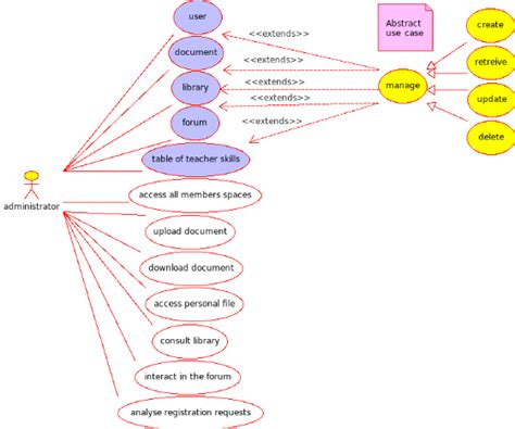 visitor pattern use case memoire online design and realisation of a knowledge
