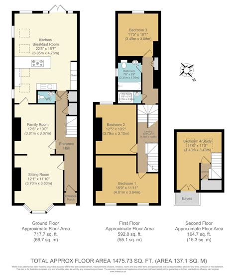 extension floor plans share