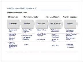 Strategic Planning Process Template by Strategic Planning Process Template Best Template Idea