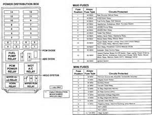 1997 ford explorer fuse box diagram 2003 explorer johnywheels