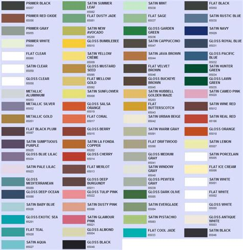 valspar spray paint colors all of valspar spray paint colors oh the possibilities