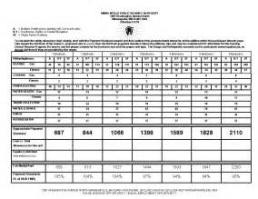 rent portions standard hud minneapolis housing