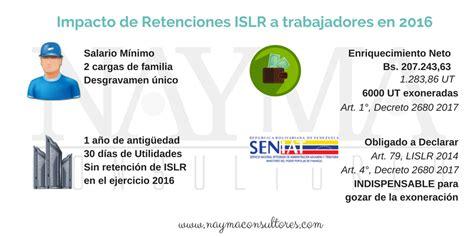 como calculo retencion islr a persona natural 2016 venezuela an 225 lisis del decreto 2680 exoneraci 243 n 6000 ut islr