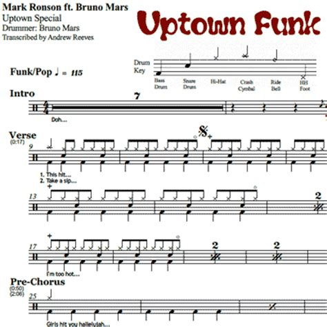 drum tutorial for uptown funk products onlinedrummer com