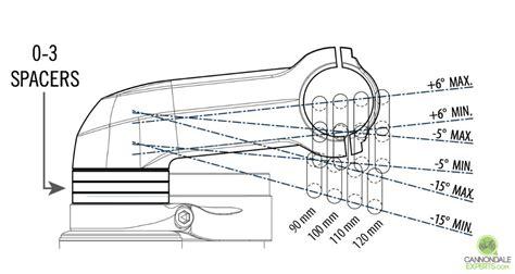 Stem Polygon Adjust cannondale lefty opi stem 120mm x 15 degree qsh120 15