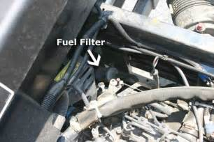 2001 jeep grand fuel relay location 2001