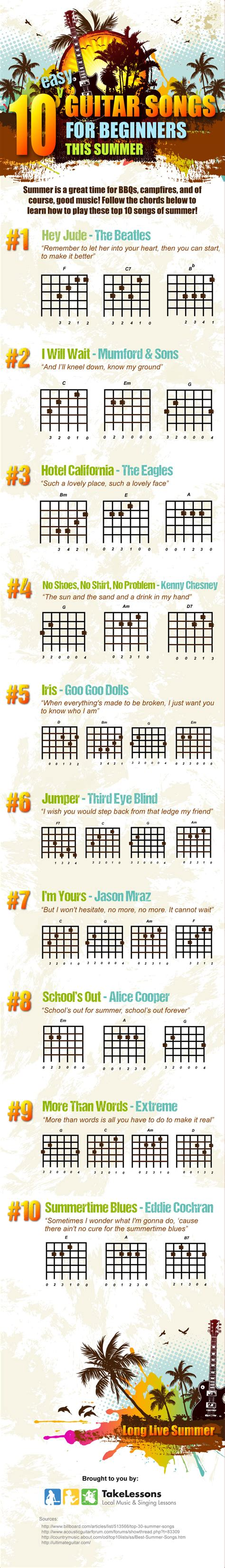 guitar tutorial acoustic songs 10 easy guitar songs for beginners this summer infographic
