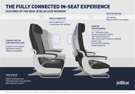 best 28 what does led light 5 charts with all new cabin design jetblue introduces fully