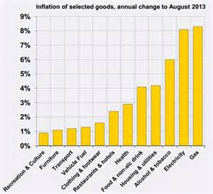 monthly cost of food monthly cost of food average monthly cost of food for two
