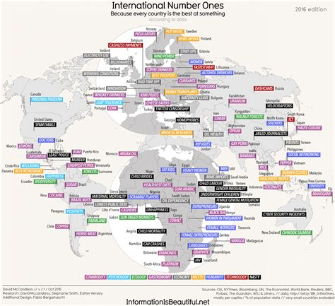 world s what the world s nations are best at revealed in one map