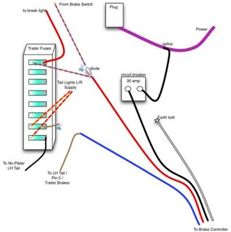 tekonsha p3 wiring diagram disco3 co uk view topic my tekonsha p3 brake