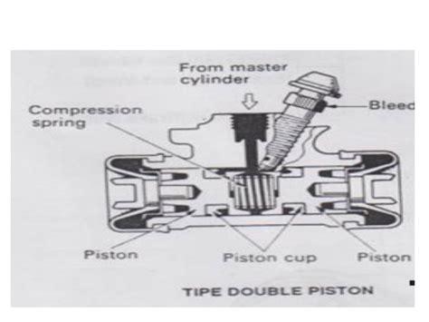Seal Piston Cakram sistem rem