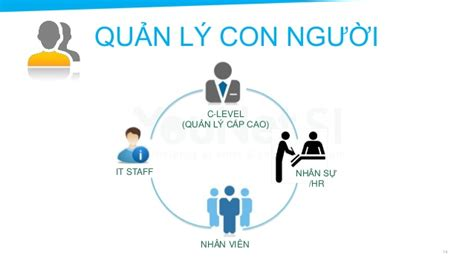 best social intranet younet si best social intranet provider in