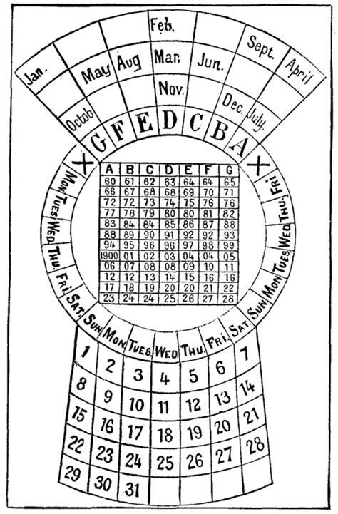 how to make perpetual calendar a perpetual calendar