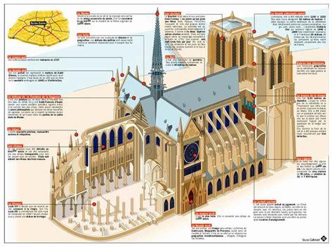 Notre Dame Paris Floor Plan | notre dame blueprint notre dame cathedral floor plan