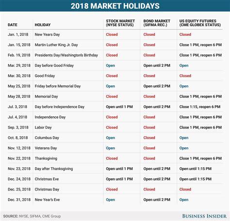 Calendar 2018 Holidays In Tamilnadu 2018 Us Market Hours Calendar Business Insider