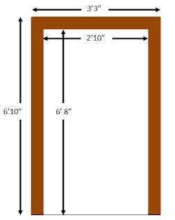 Common Exterior Door Sizes Common Exterior Door Sizes Door Size Standard Door Sizes Standar Size Fiberglass Lite Wood