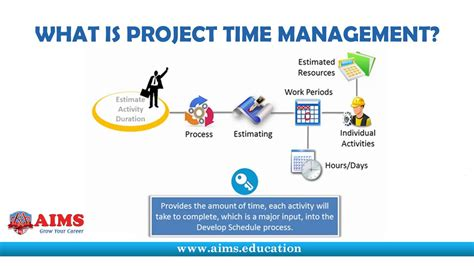 Time Management Mba Project by What Is Project Time Management Tools Strategies