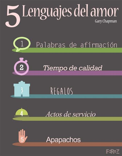 libro los 5 lenguajes del gary chapman amor and hay on