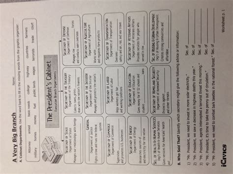 Presidential Cabinet Worksheet by Worksheet Icivics Worksheets Ewandoo Free Printables