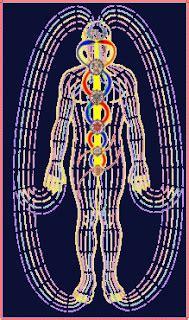 abc  mistico corpo energetico