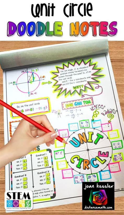 math doodle ideas 501 best images about secondary math interactive notebook