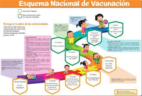 norma tecnica de vacuna vph minsa 2016 norma nacional de vacunacion 2016 minsal realiza cambios