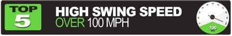 100 mph swing speed distance mygolfspy 2013 best driver overall