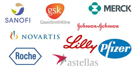 Pharmaceutical Mba Worth It by Top 10 Best Pharmaceutical Companies In 2015