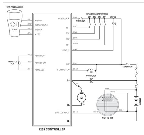 Ausgezeichnet Curtis 1204 Controller Schaltplan Galerie - Die Besten ...