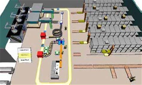 warehouse layout simulation process simulation simcad process simulation software
