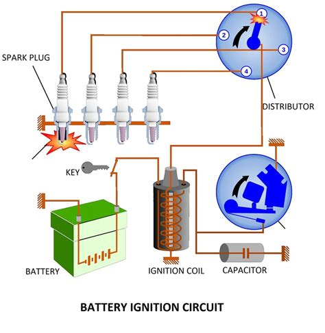 circuit diagram of battery ignition system circuit and