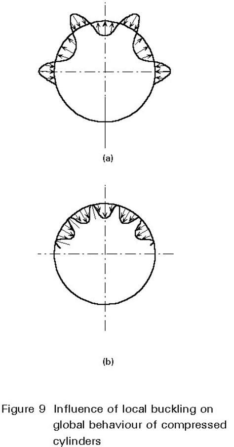 wg pattern formation esdep wg 8