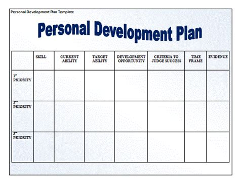Personal Mba Xls by Development Plan Template Madinbelgrade