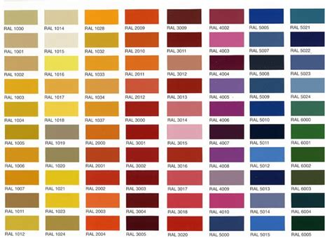 color spectrum we have this chart on the back goo