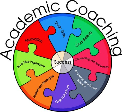 st dominics college academic coaching