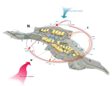 sun path diagram sketchup gallery of universidad istmo master plan and