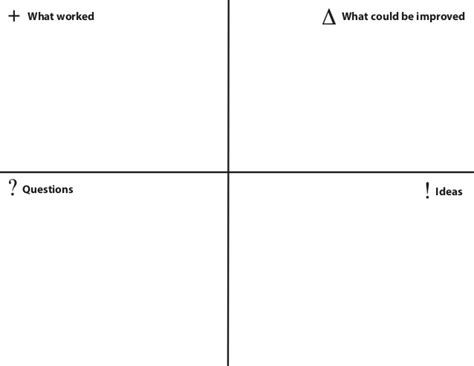 email layout grid feedback grid for testing