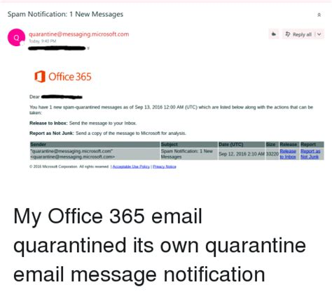 Office 365 Quarantine Notifications 25 Best Memes About Office 365 Office 365 Memes