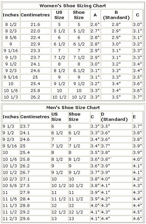 Shoe Size Chart Extra Wide | men s shoe width measurements images diagram writing