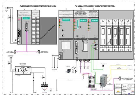plc visio stencil visio stencil plc wiring diagram 32 wiring diagram