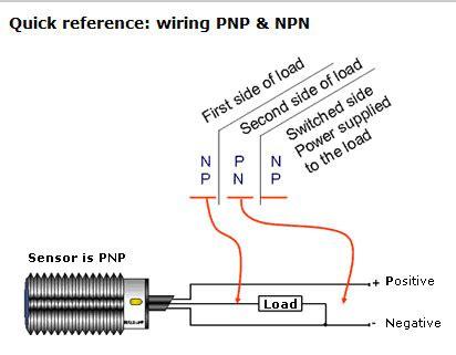 Alarm Pnp industrial sensing fundamentals back to the basics npn vs pnp automation insights