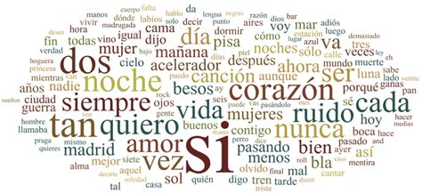 palabras palabras de emociones positivas palabras para palabras joaqu 237 n sabina
