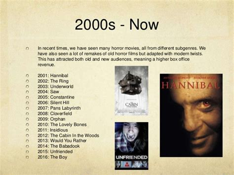 insidious movie timeline timeline of horror movies